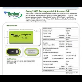 Boston Swing 48V 15,9Ah литий-ионный аккумулятор для электровелосипеда